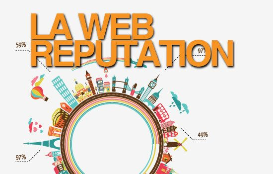 web reputation