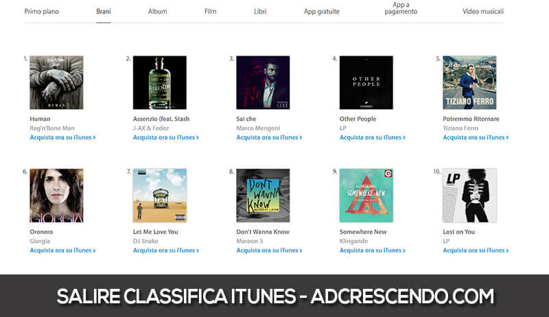 salire classifica itunes
