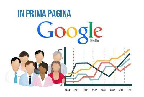 google prima pagina