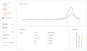 Arriva l'Update di Google Insights - Novità per i Venditori.